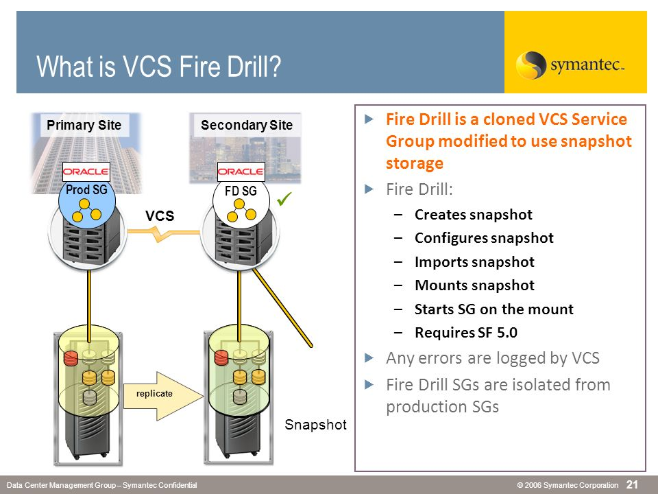 What is VCS Fire Drill Fire Drill is a cloned VCS Service Group modified to use snapshot storage. Fire Drill: