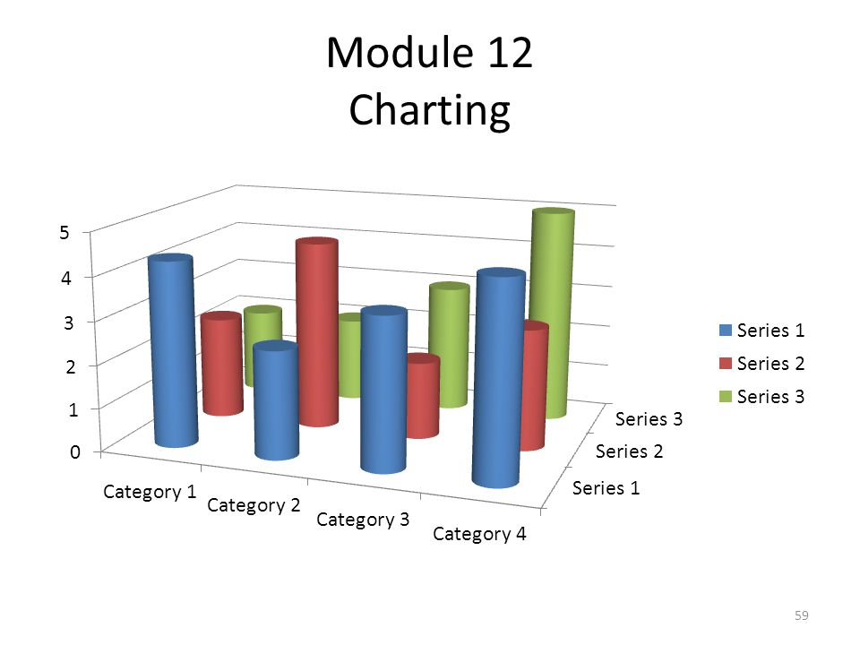 Module 12 Charting InfoAssist enables you to easily create different types of simple and complex charts.