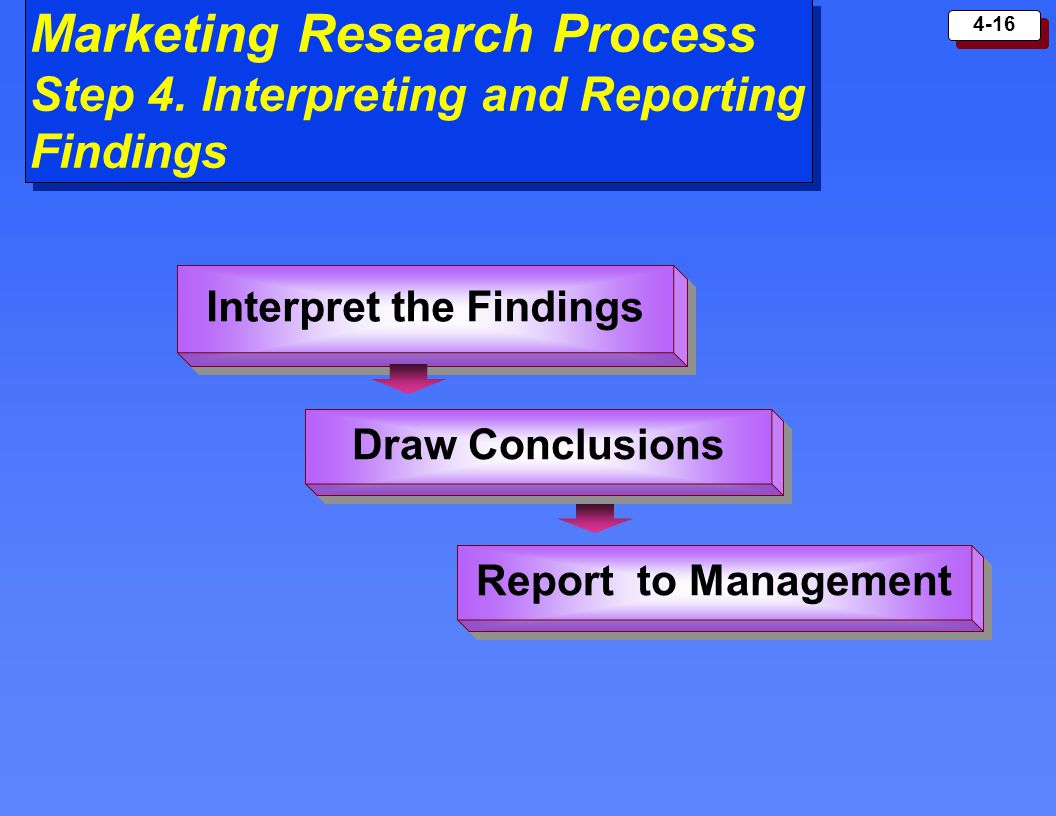 Marketing Research Process Step 4. Interpreting and Reporting Findings