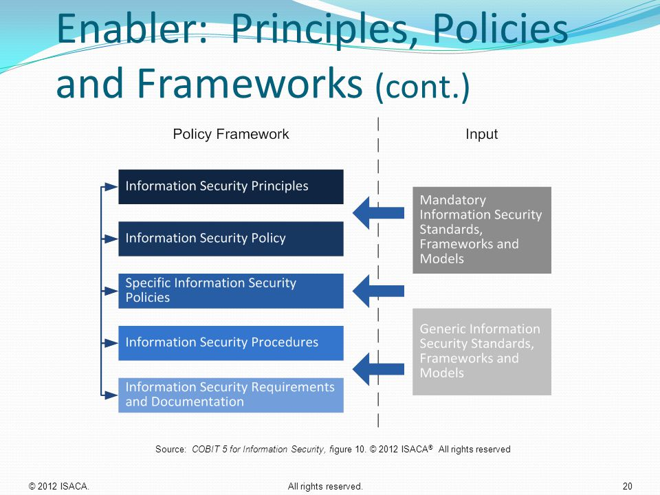 Enabler: Principles, Policies and Frameworks (cont.)