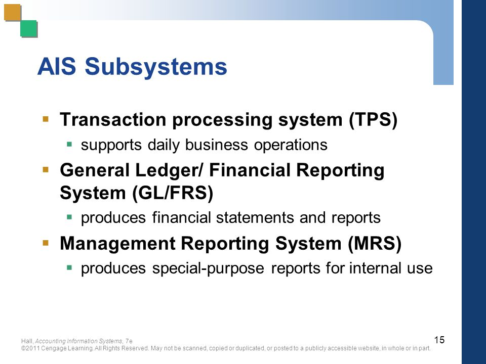 AIS Subsystems Transaction processing system (TPS)