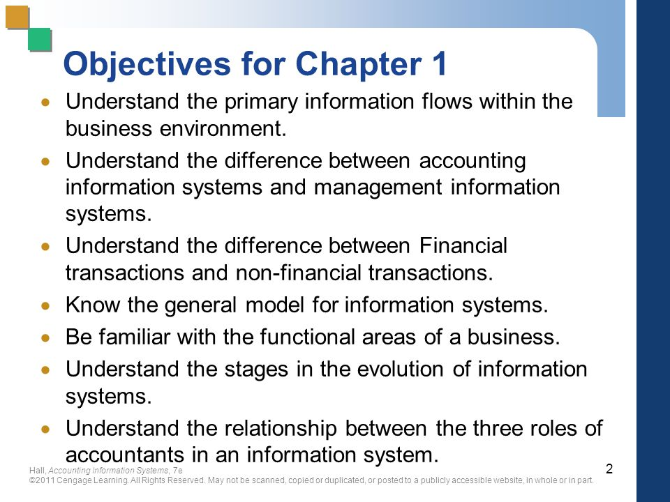 Objectives for Chapter 1