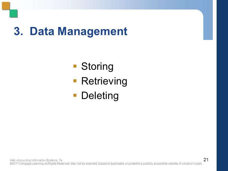 3. Data Management Storing Retrieving Deleting 11