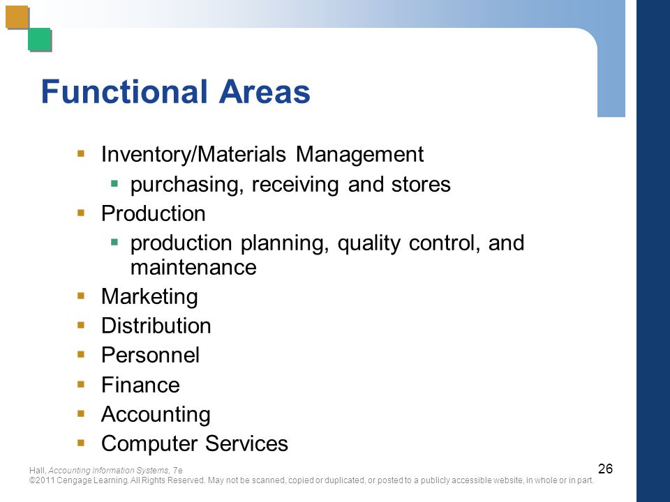 Functional Areas Inventory/Materials Management