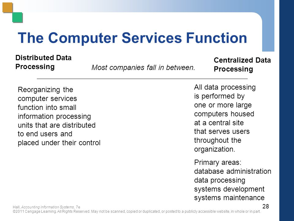 The Computer Services Function