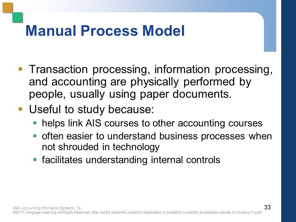 Manual Process Model