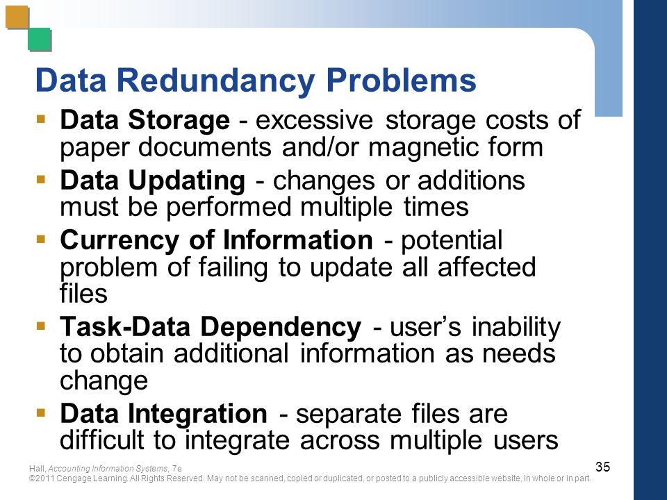 Data Redundancy Problems