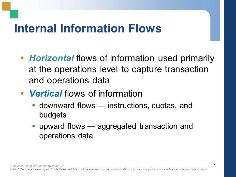 Internal Information Flows