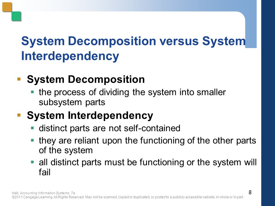 System Decomposition versus System Interdependency