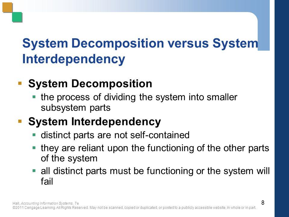 System Decomposition versus System Interdependency
