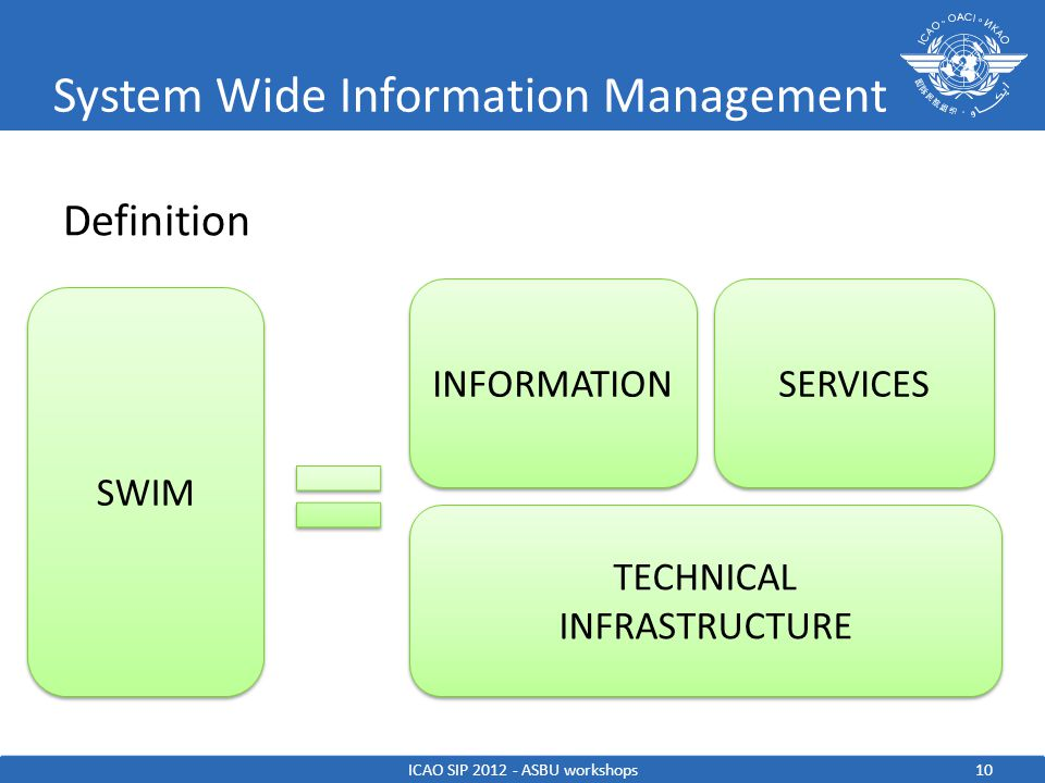 management information definition The study of people, technology, and organizations management information systems (mis) is the study of people, technology, and organizations if you enjoy technology like iphones, ipods, and facebook, you have what it takes to major in information systems.