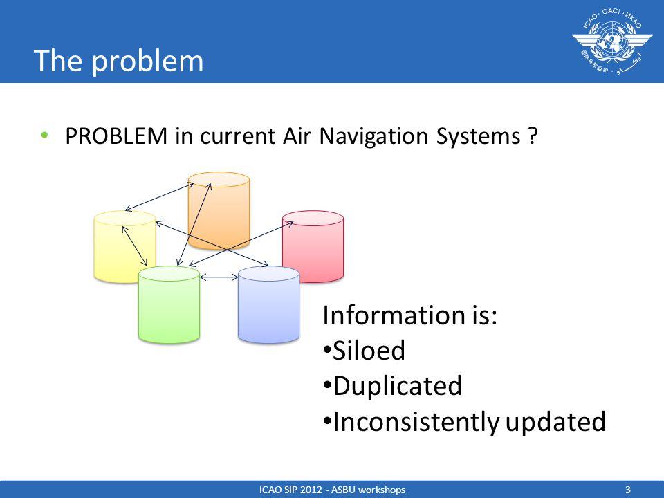 ICAO SIP 2012 - ASBU workshops