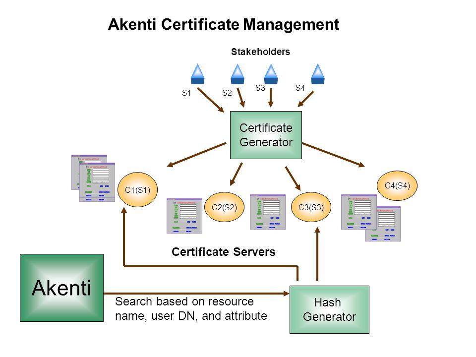 Akenti Akenti Certificate Management Certificate Generator