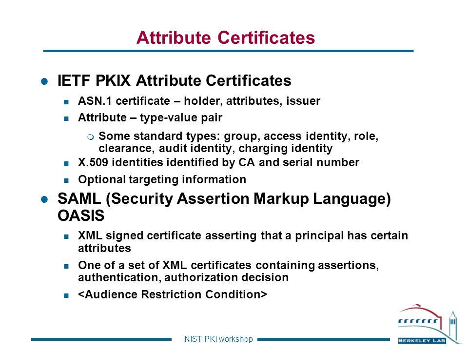 Attribute Certificates