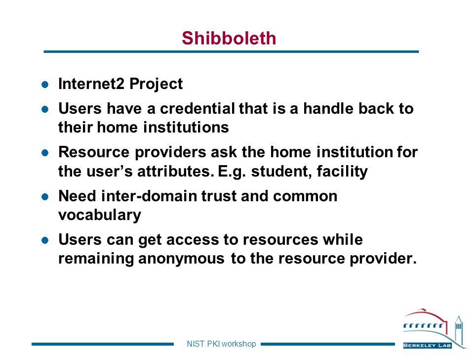 Shibboleth Internet2 Project