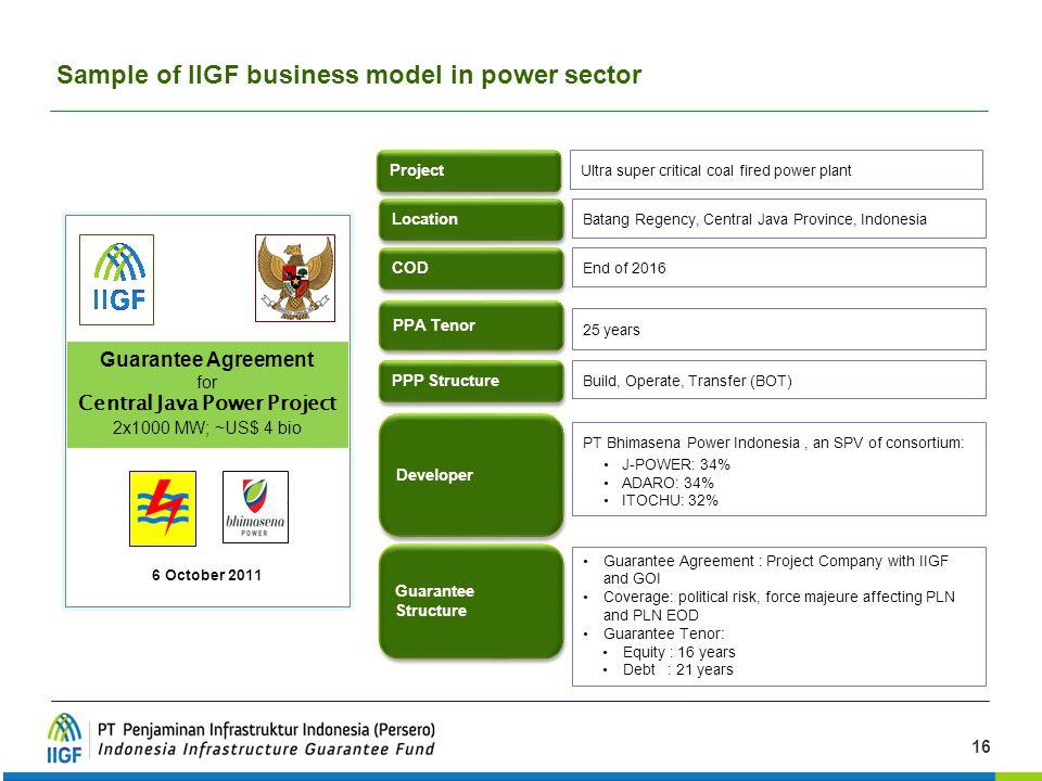 Sample of IIGF business model in power sector