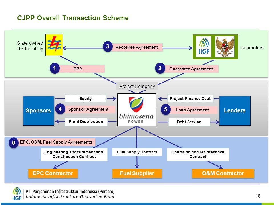 CJPP Overall Transaction Scheme