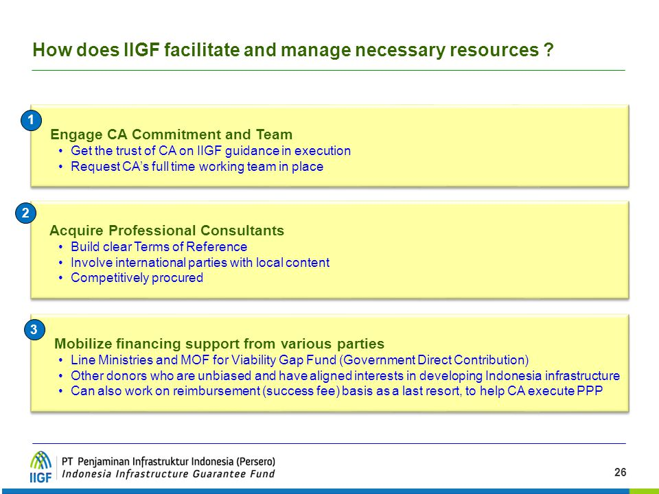 How does IIGF facilitate and manage necessary resources