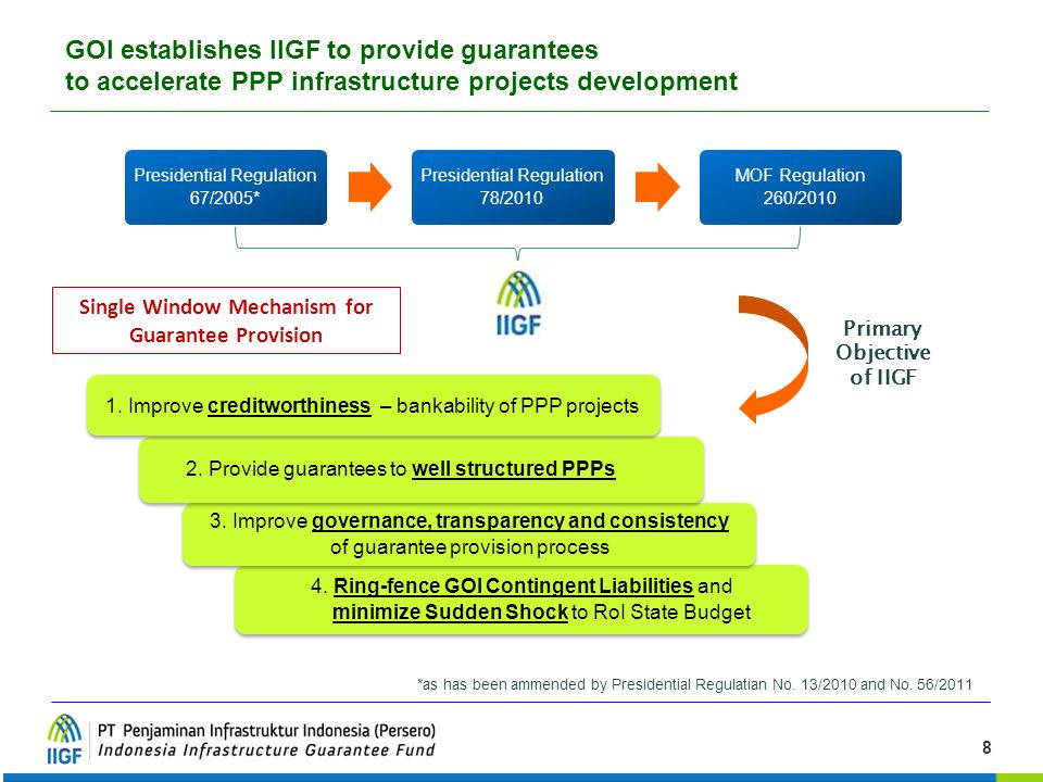 GOI establishes IIGF to provide guarantees to accelerate PPP infrastructure projects development