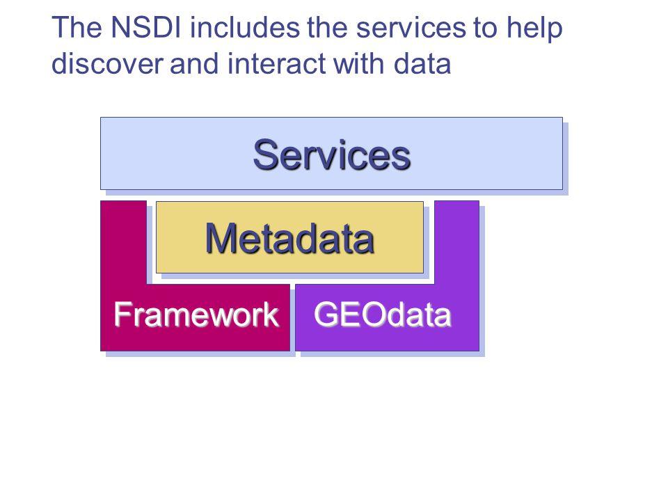 Services Metadata Framework GEOdata