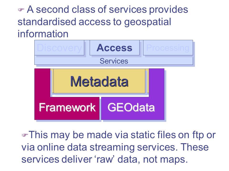 Metadata Framework GEOdata
