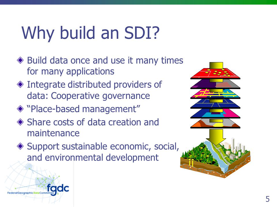 Why build an SDI Build data once and use it many times for many applications. Integrate distributed providers of data: Cooperative governance.