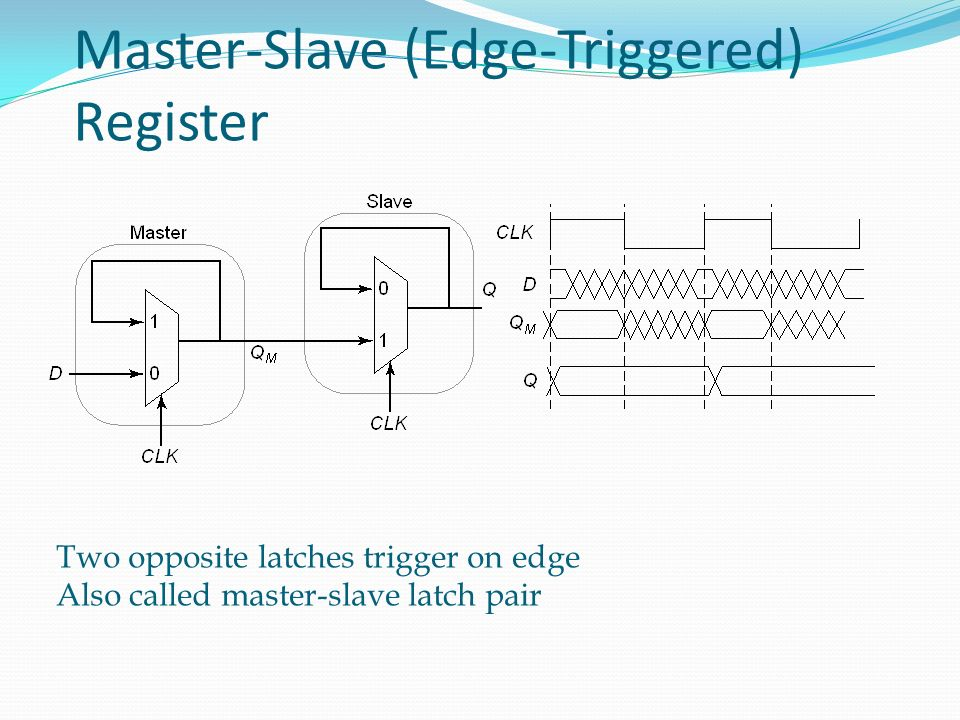 Master-Slave (Edge-Triggered) Register