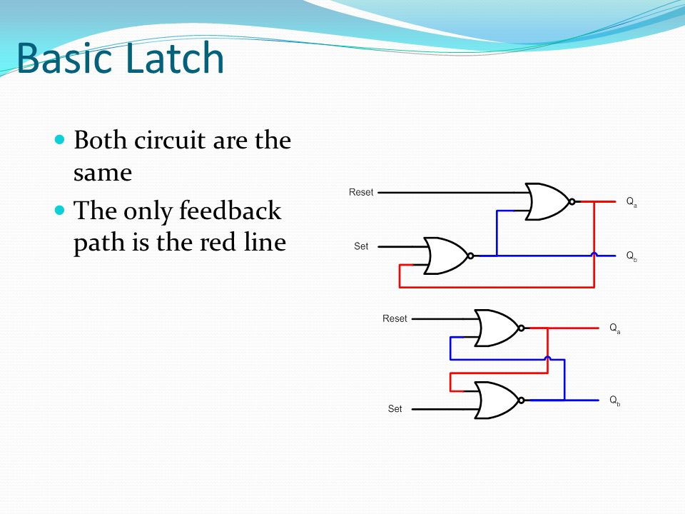 Basic Latch Both circuit are the same