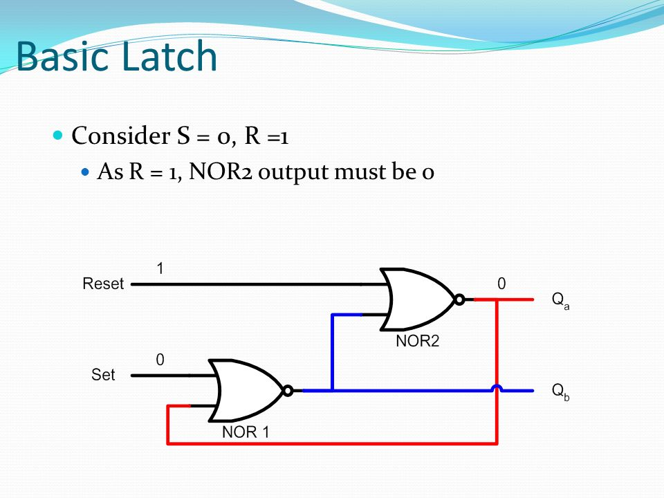 Basic Latch Consider S = 0, R =1 As R = 1, NOR2 output must be 0