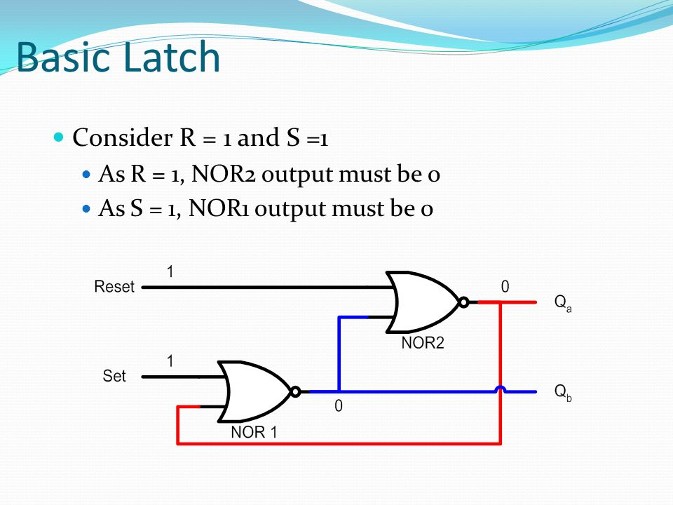 Basic Latch Consider R = 1 and S =1 As R = 1, NOR2 output must be 0