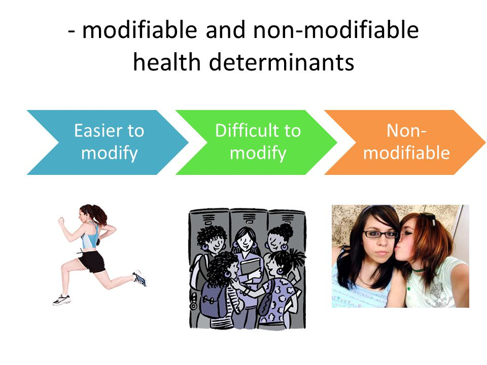 - modifiable and non-modifiable health determinants