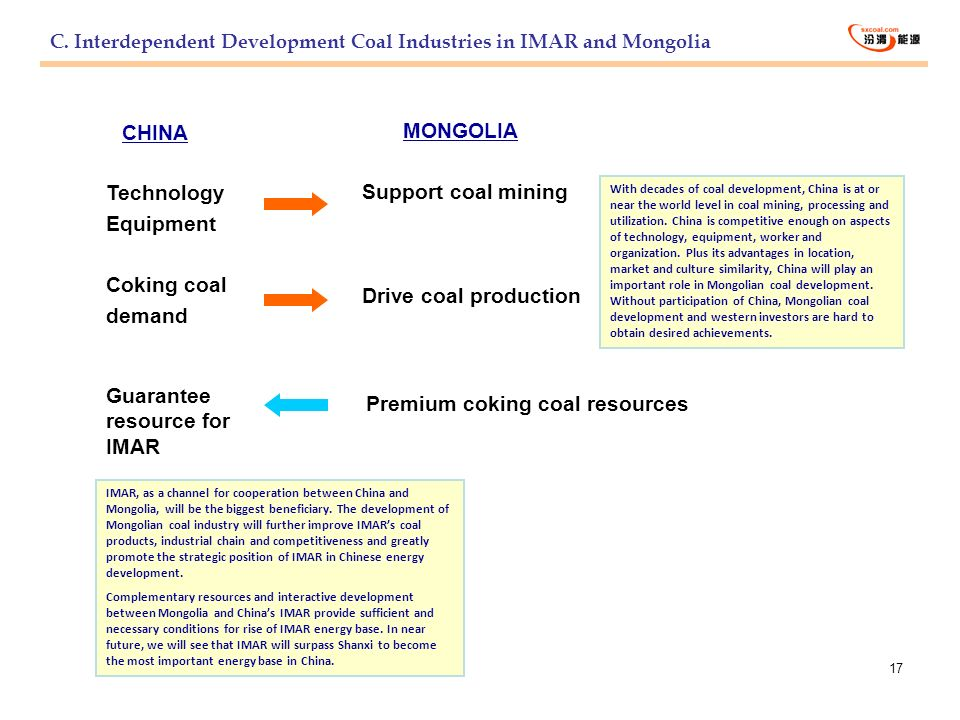 Guarantee resource for IMAR Premium coking coal resources