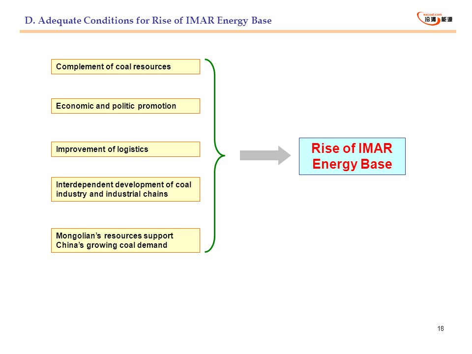 Rise of IMAR Energy Base