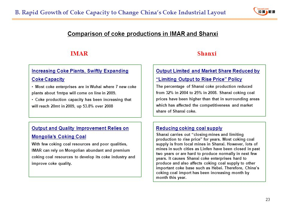 B. Rapid Growth of Coke Capacity to Change China's Coke Industrial Layout