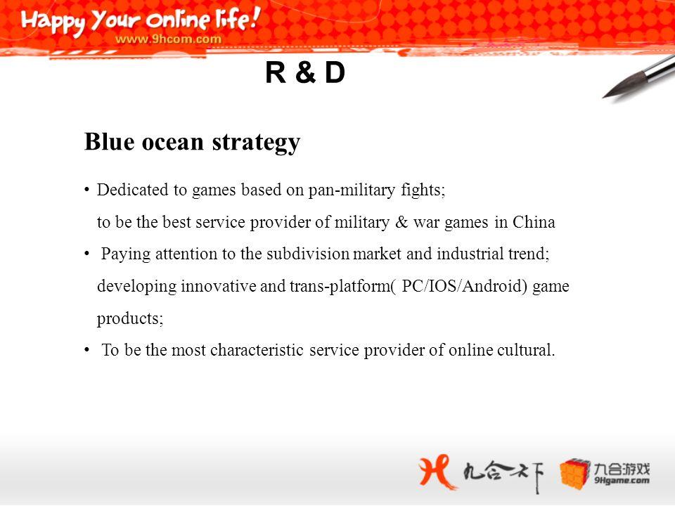 R & D Blue ocean strategy
