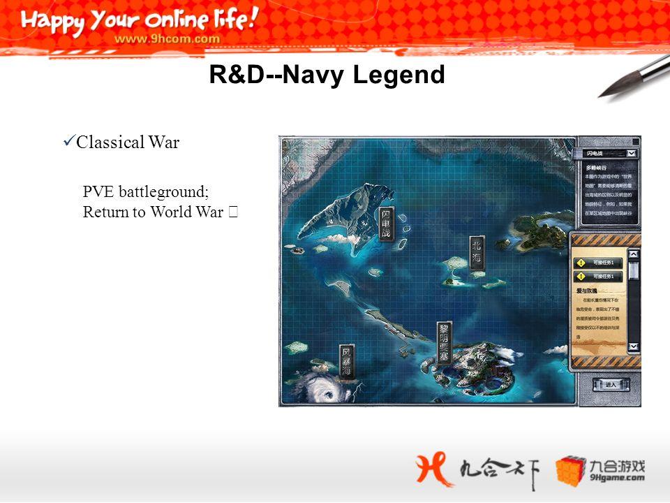 R&D--Navy Legend Classical War PVE battleground; Return to World War Ⅱ