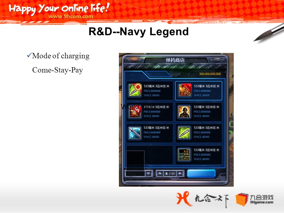 R&D--Navy Legend Mode of charging Come-Stay-Pay World War Ⅱ 27