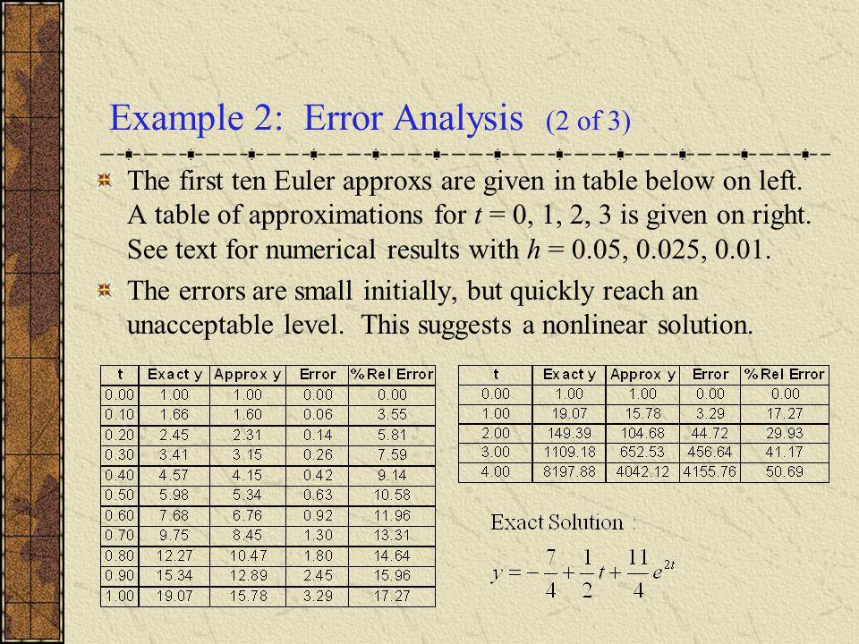 Example 2: Error Analysis (2 of 3)