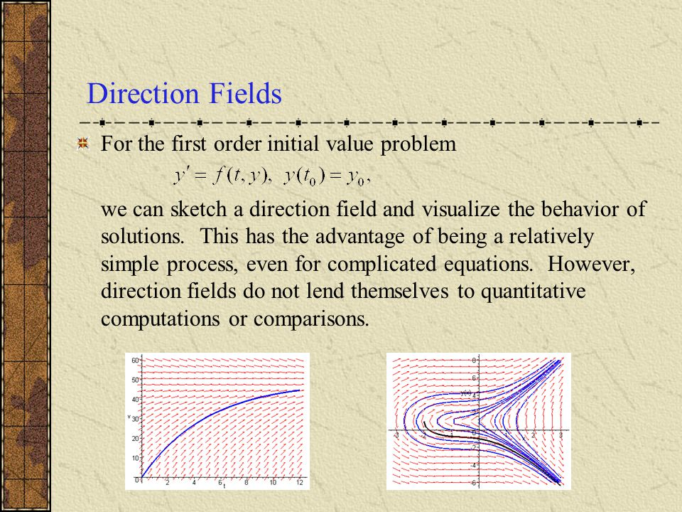 Direction Fields For the first order initial value problem