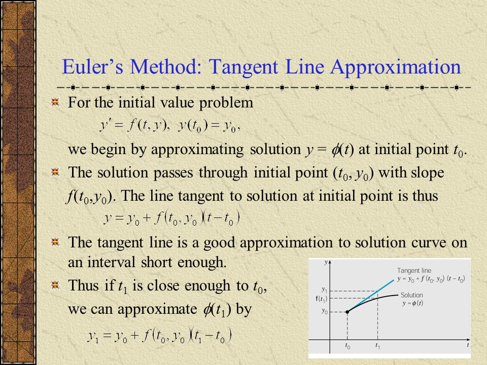 Euler's Method: Tangent Line Approximation