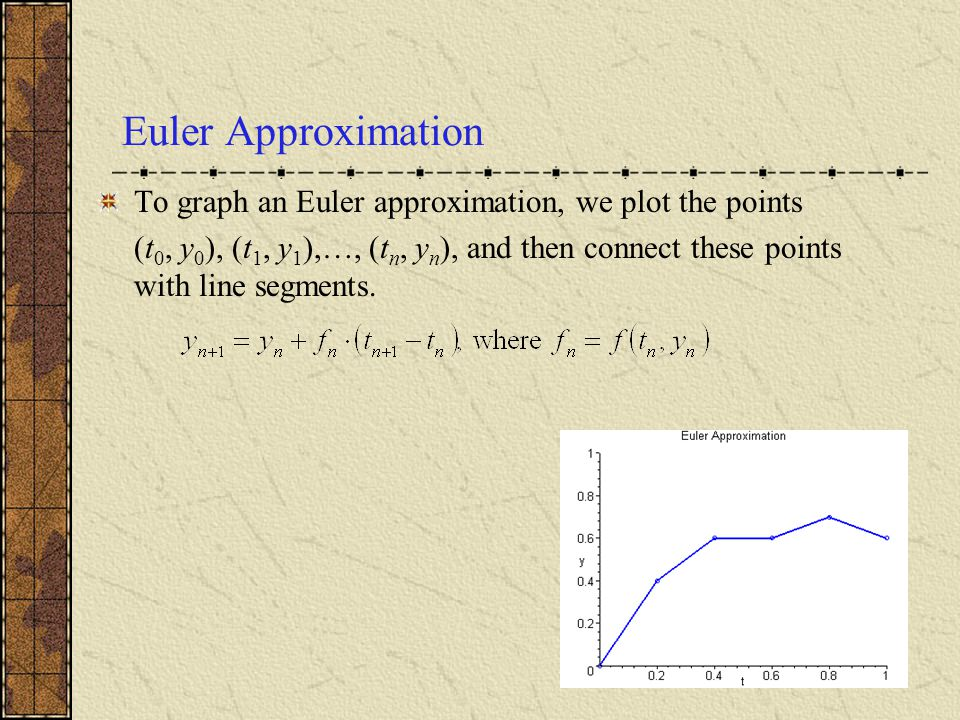 Euler Approximation To graph an Euler approximation, we plot the points.