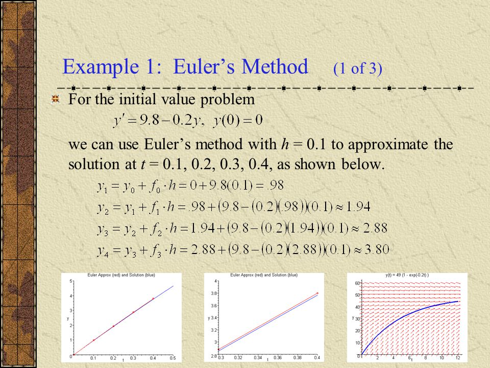 Example 1: Euler's Method (1 of 3)