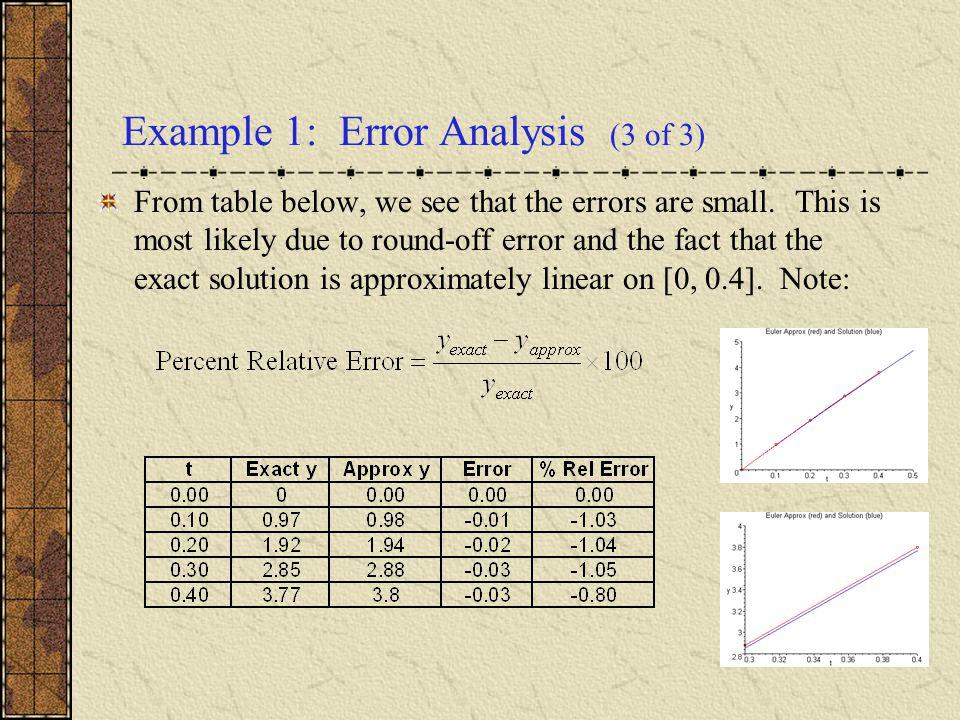 Example 1: Error Analysis (3 of 3)