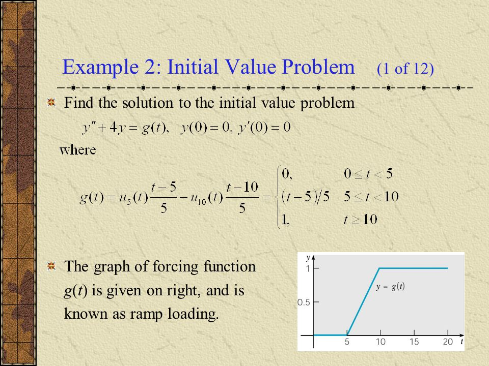 Example 2: Initial Value Problem (1 of 12)