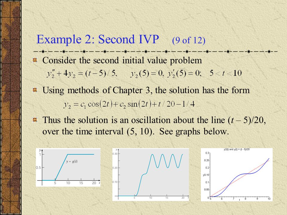 Example 2: Second IVP (9 of 12)