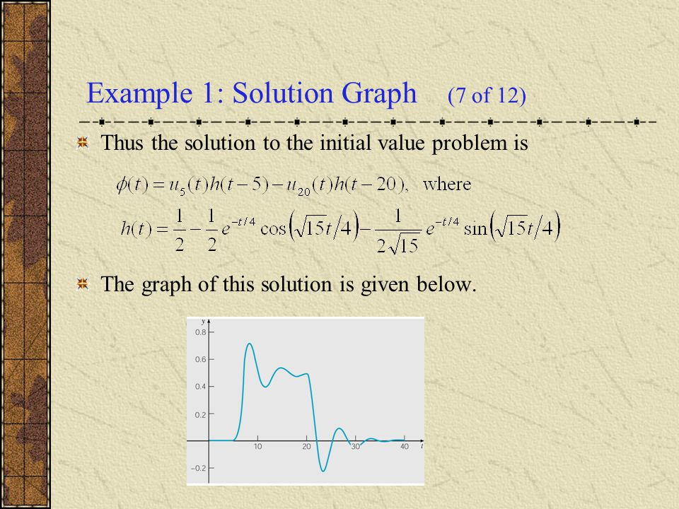 Example 1: Solution Graph (7 of 12)