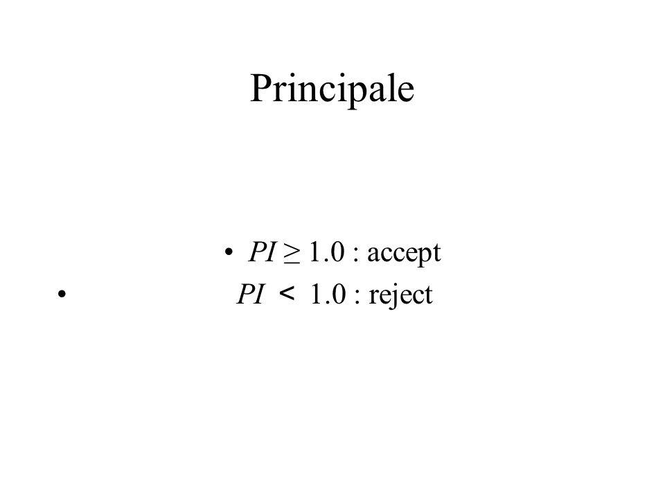 Principale PI ≥ 1.0 : accept PI < 1.0 : reject