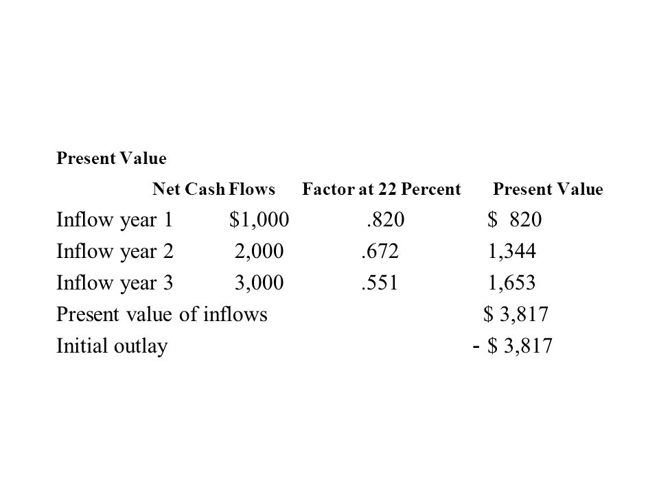 Present value of inflows $ 3,817 Initial outlay -$ 3,817