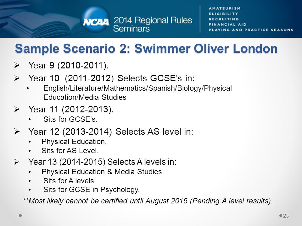 Sample Scenario 2: Swimmer Oliver London