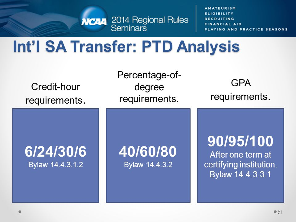 Int'l SA Transfer: PTD Analysis